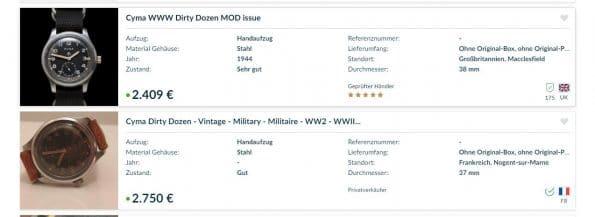 Amazing Cyma Military WWW Dirty Dozen RAF ww2