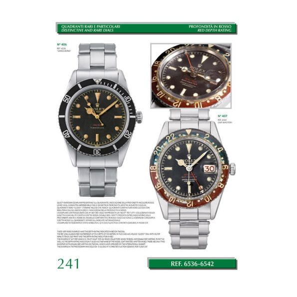Rolex Steel Models Only - A Guideline