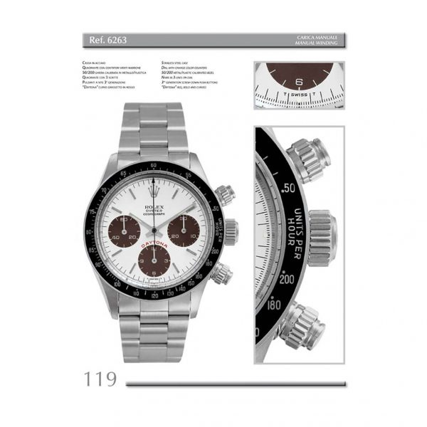 The Rolex Daytona Story Purchase Guide